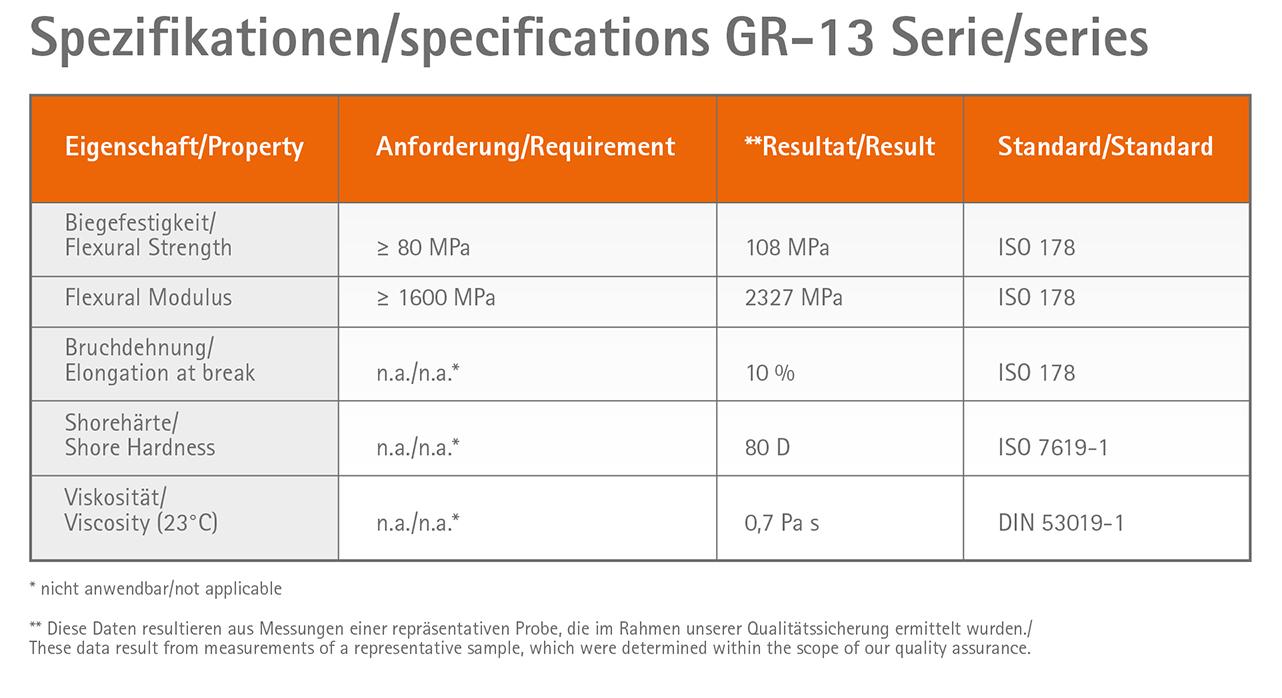 GR-13-series-tab